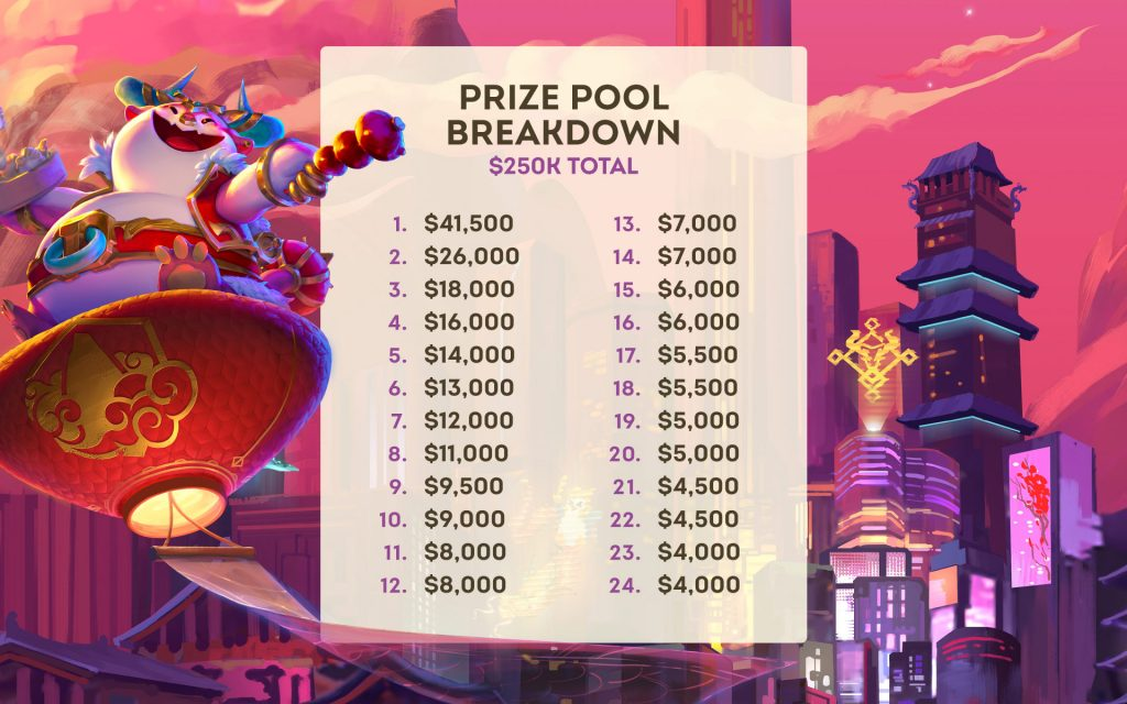 Prize pool breakdown for the TFT Fates World Championship